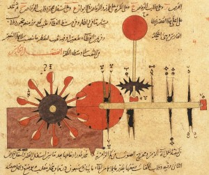 715px-arabic_machine_manuscript_-_anonym_-_ms__or__fol__3306_n